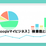 Googleマイビジネスの検索数とは
