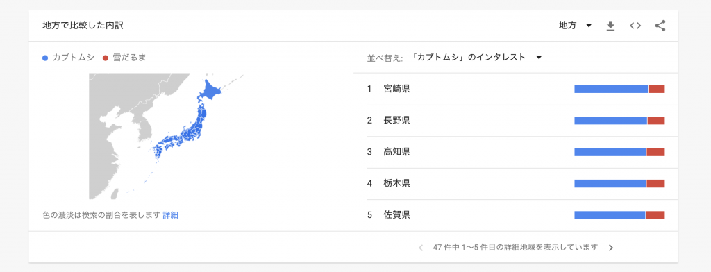 Googleトレンドでキーワードを地方比較する