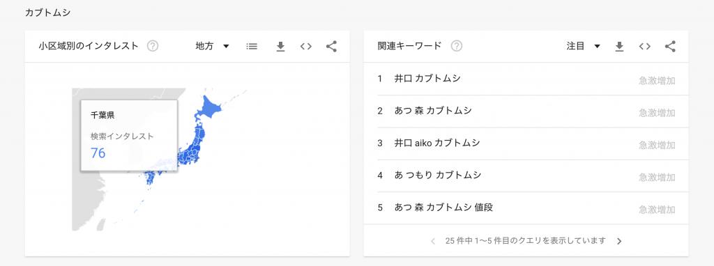 Googleトレンドでキーワードを小区域別に表示させる