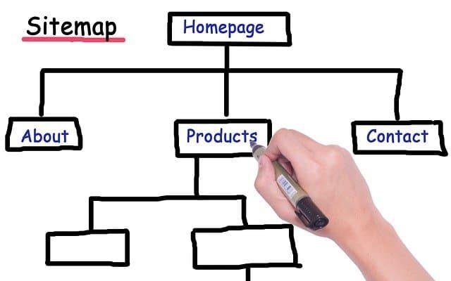 ホームページの正しい階層構造(ディレクトリ)の作り方を3ステップで説明します