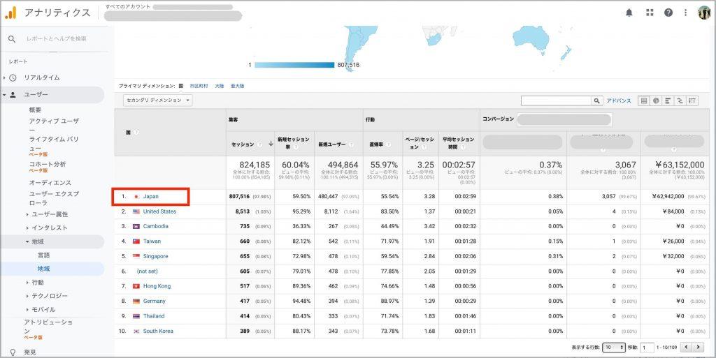 地図の下の表エリアに表示される「Japan」をクリックし、都道府県ごとの一覧を表示する