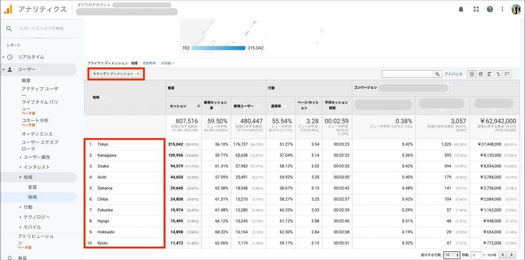 Googleアナリティクスでアクセスユーザーの会社情報を確認する方法。都道府県ごとの一覧を表示させてから「セカンダリディメンション」をクリックする。