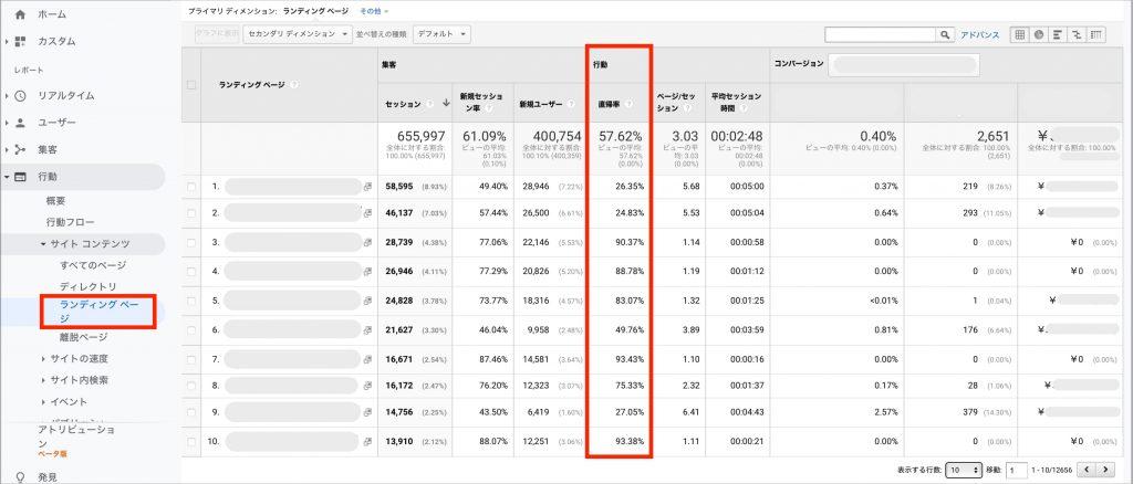 Googleアナリティクス。直帰率を確認する